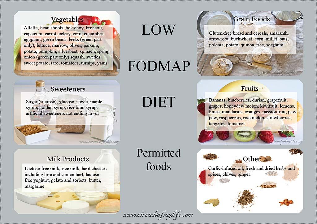 Low FODMAP food chart